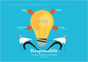 Image showing the four key responsibilites of business – to be legal, ethical, economic and social