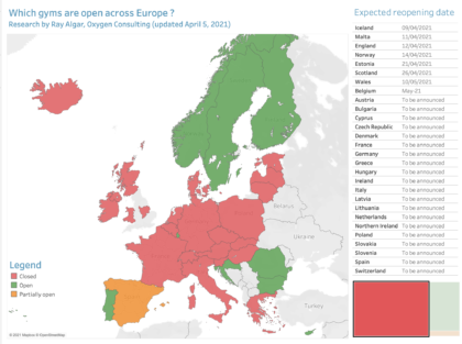 A map showing the European fitness club opening status. As of April 5 2021, gyms in 24 European countries were closed, nine were open and Spain was partially open.